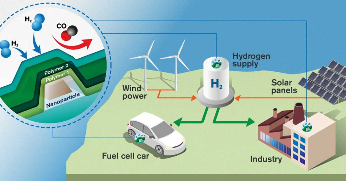 molécula de hidrógeno verde